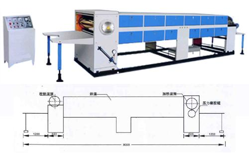 SGT-1400/1200/1000 纸面压光机