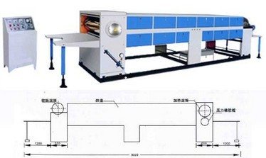 供应 YG-1600/1400/1200 纸面压光机