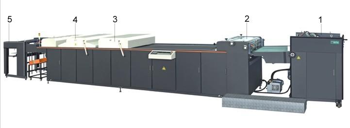 供应 SGZ-B全自动高速全面上光机