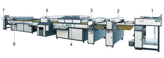供应 QSGZ-1000/1200/1400C型 厚薄纸全自动全面上光机