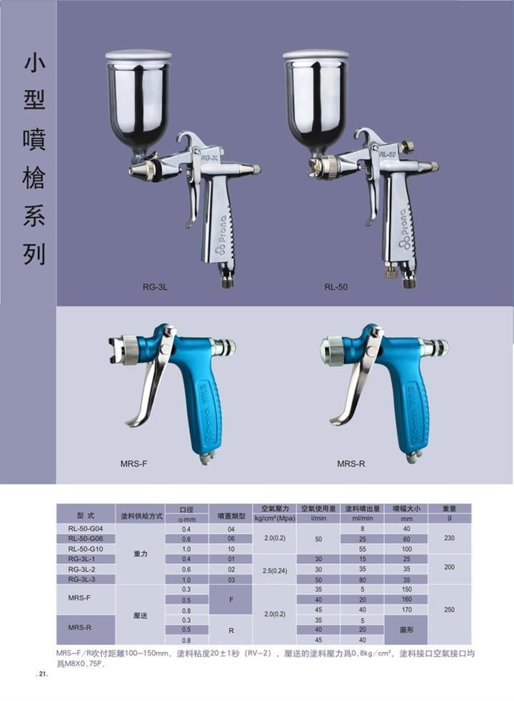 prona台湾宝丽MRS-F 离型剂喷枪 扇形喷副