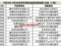 48家问题包装印刷企业登上曝光台!